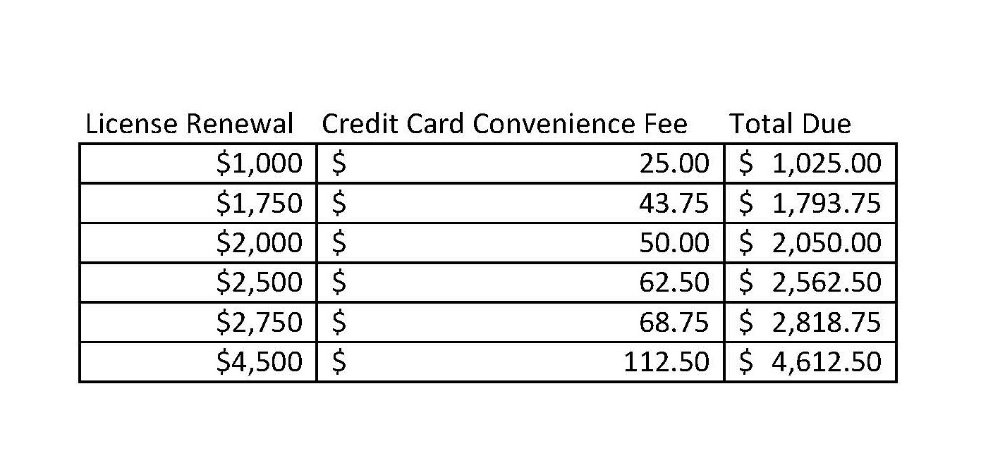 Alcohol License Credit Card Convenience Fee Calculation Sheet
